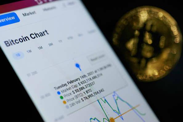 Bitcoin (BTC) price down 10% after Elon Musk says prices